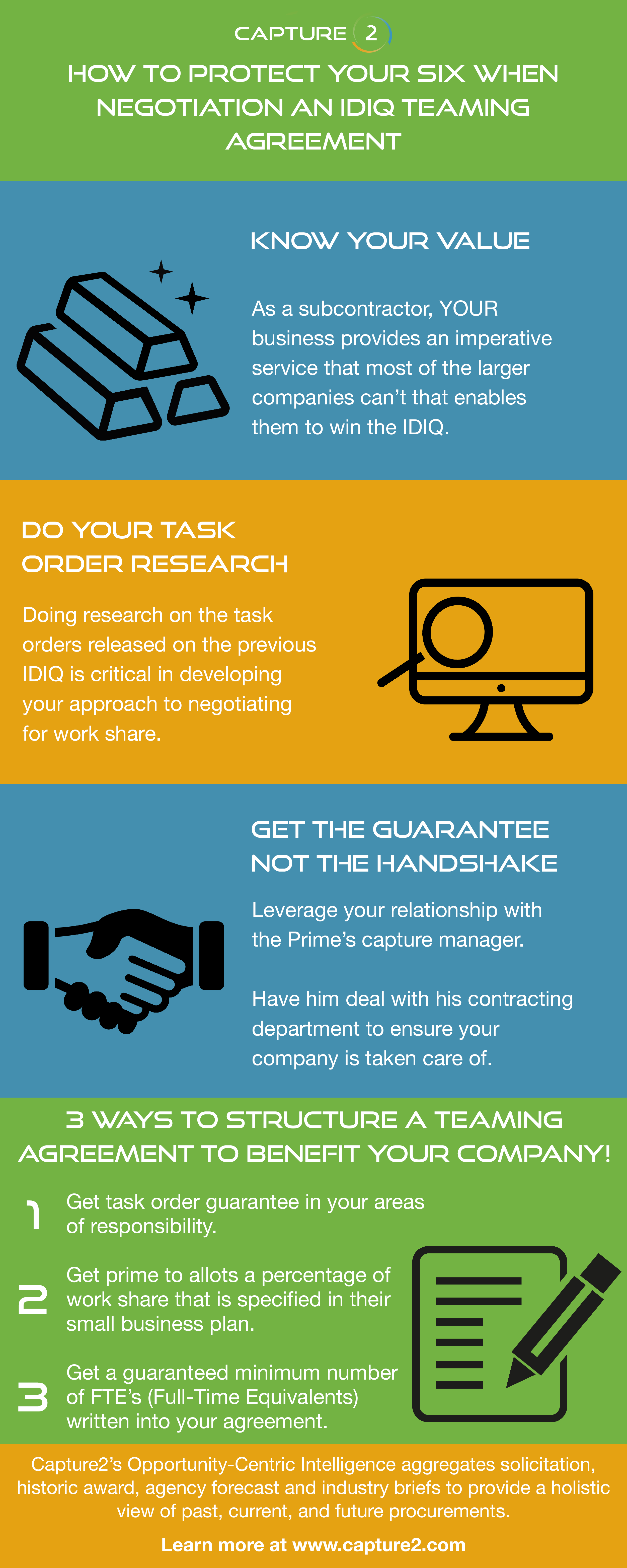How To Protect Your Six When Negotiating An Idiq Teaming Agreements