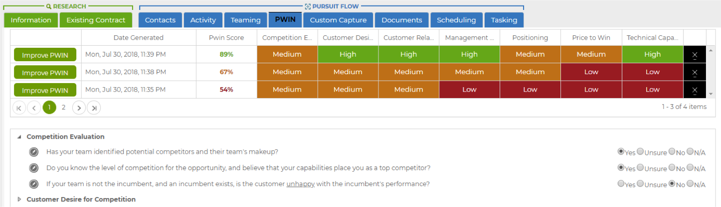 Capture2Proposal's Comprehensive Opportunity Assessment Feature Enhances Investment Decision Making.